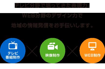 テレビ分野で培ってきた表現力、WEB分野のデザイン力で地域の情報発信をお手伝いします。